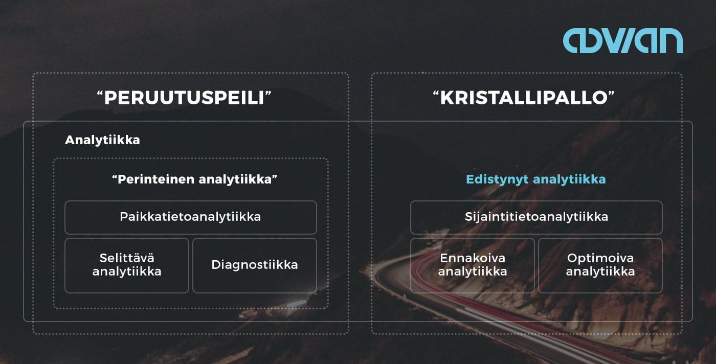 Advian-blogikuvitus-analytiikka